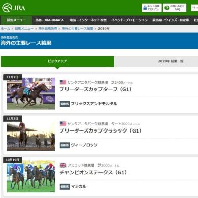 JRAホームページ【海外の主要レース結果】